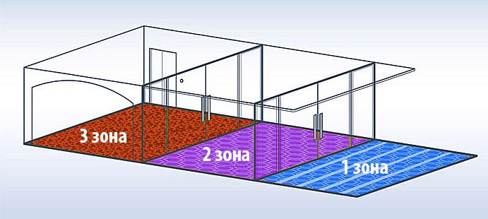 Схема грязезащитной системы